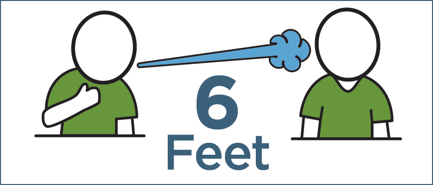 Graphic showing 6 feet flu germs can spread from person to person