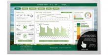 CVMC Energy Dashboard